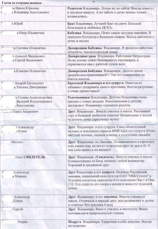 список гостей на свадьбу для тамады образец скачать